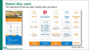 Aurora Health Care Same-day care options chart