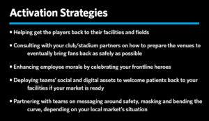 Activation Strategies